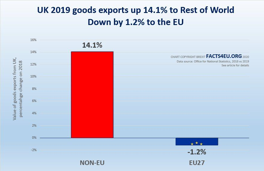 uk_goods_exports_190920_1.jpg