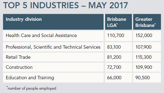 brisbane-jobs.png